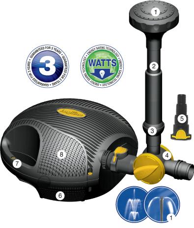 powerjet pump